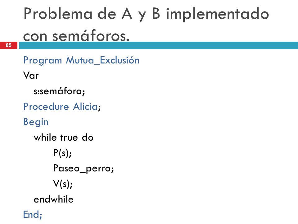 85 Problema de A y B implementado con semáforos. Program Mutua_Exclusión Var s:semáforo; Procedure Alicia; Begin while true do P(s); Paseo_perro; V(s)
