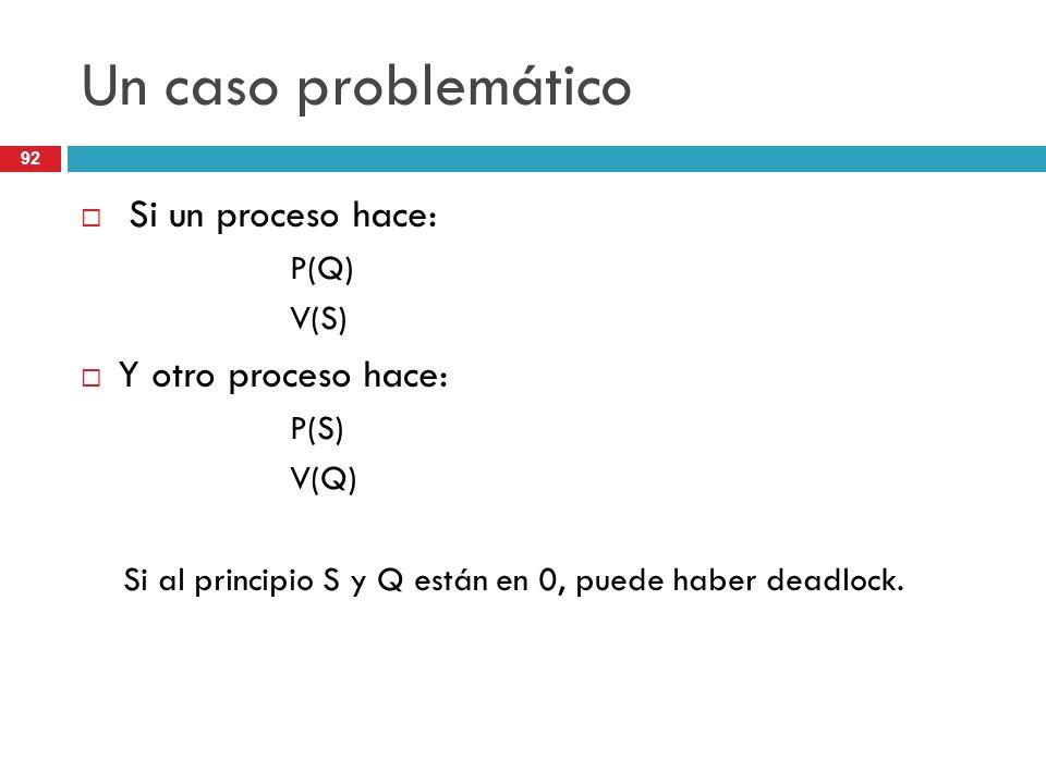 92 Un caso problemático Si un proceso hace: P(Q) V(S) Y otro proceso hace: P(S) V(Q) Si al principio S y Q están en 0, puede haber deadlock.