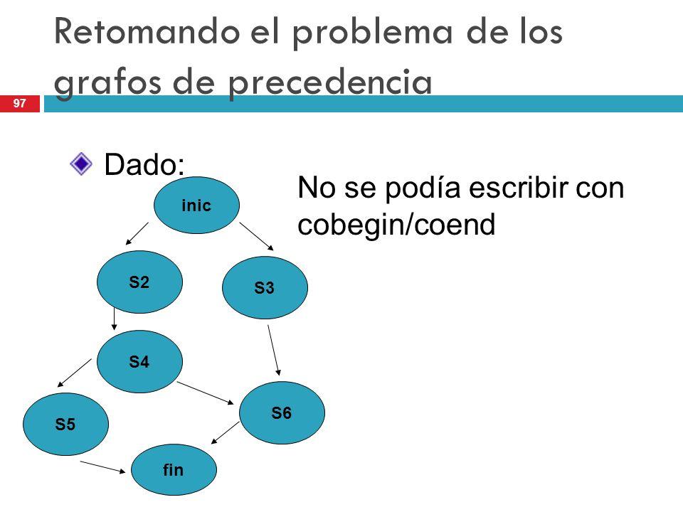 97 Retomando el problema de los grafos de precedencia Dado: inic S2 S4 S6 S5 fin S3 No se podía escribir con cobegin/coend