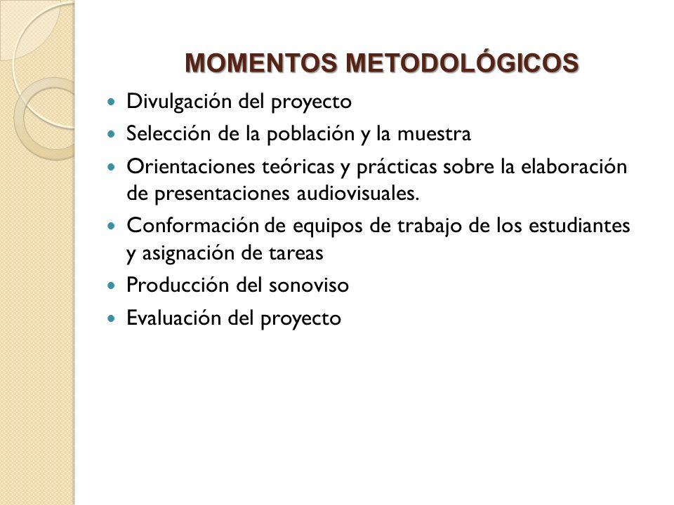 MOMENTOS METODOLÓGICOS Divulgación del proyecto Selección de la población y la muestra Orientaciones teóricas y prácticas sobre la elaboración de pres
