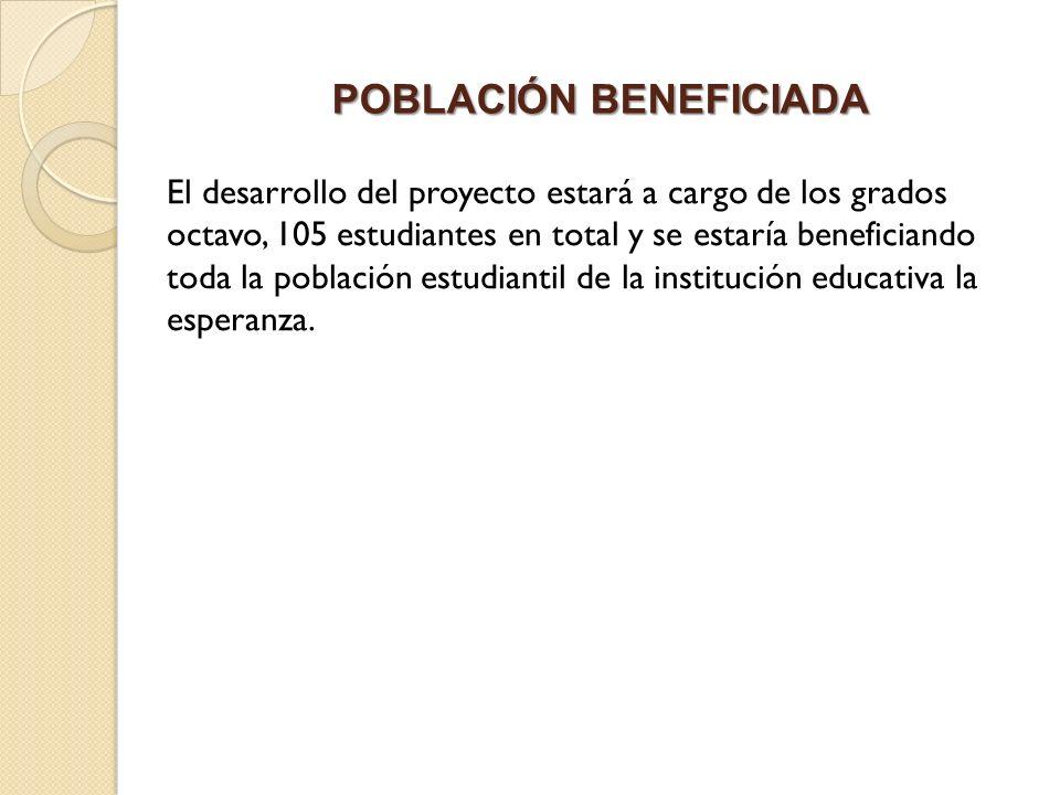 CONTEXTO ESCOLAR La institución educativa La Esperanza se encuentra ubicada en el barrio la esperanza del municipio de Planeta Rica – Córdoba.