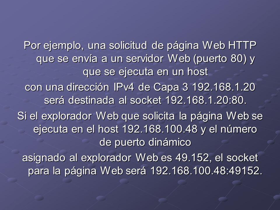 Por ejemplo, una solicitud de página Web HTTP que se envía a un servidor Web (puerto 80) y que se ejecuta en un host con una dirección IPv4 de Capa 3