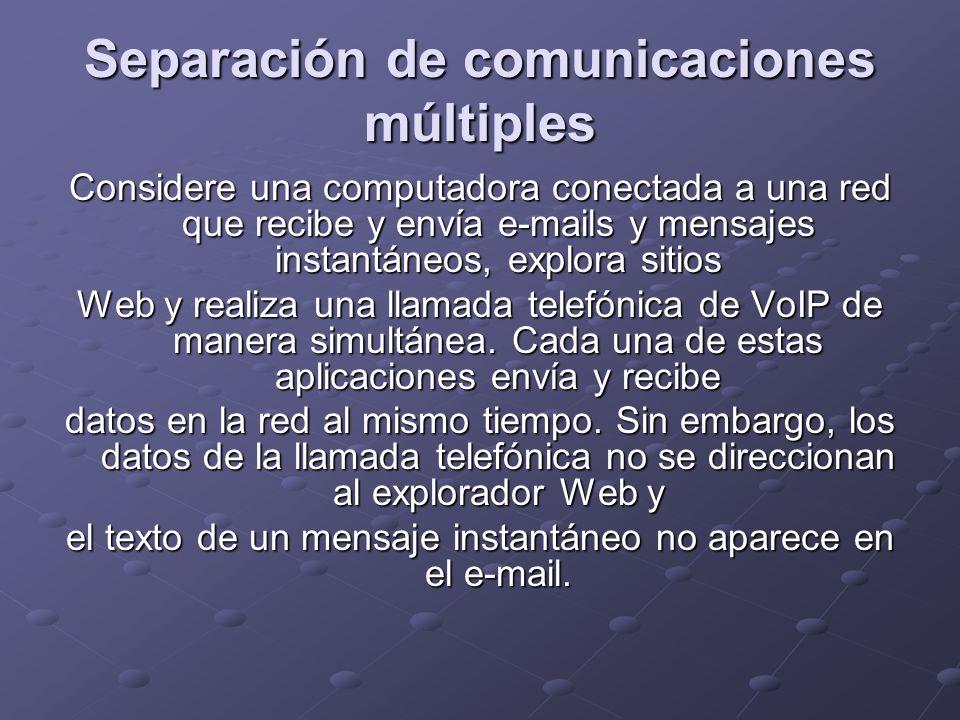 Separación de comunicaciones múltiples Considere una computadora conectada a una red que recibe y envía e-mails y mensajes instantáneos, explora sitio