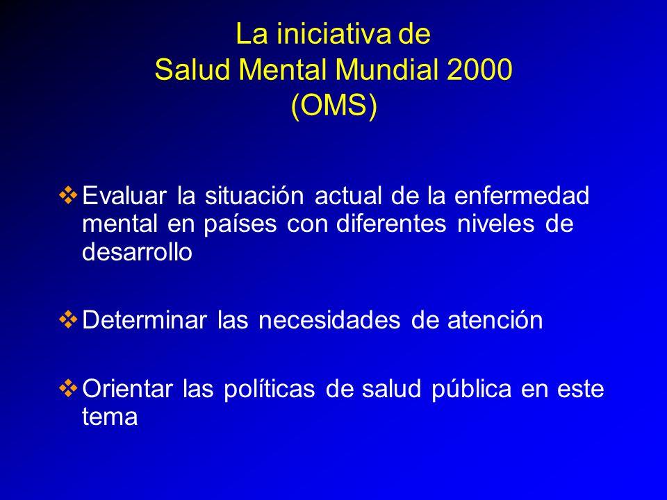 La iniciativa de Salud Mental Mundial 2000 (OMS) Evaluar la situación actual de la enfermedad mental en países con diferentes niveles de desarrollo De