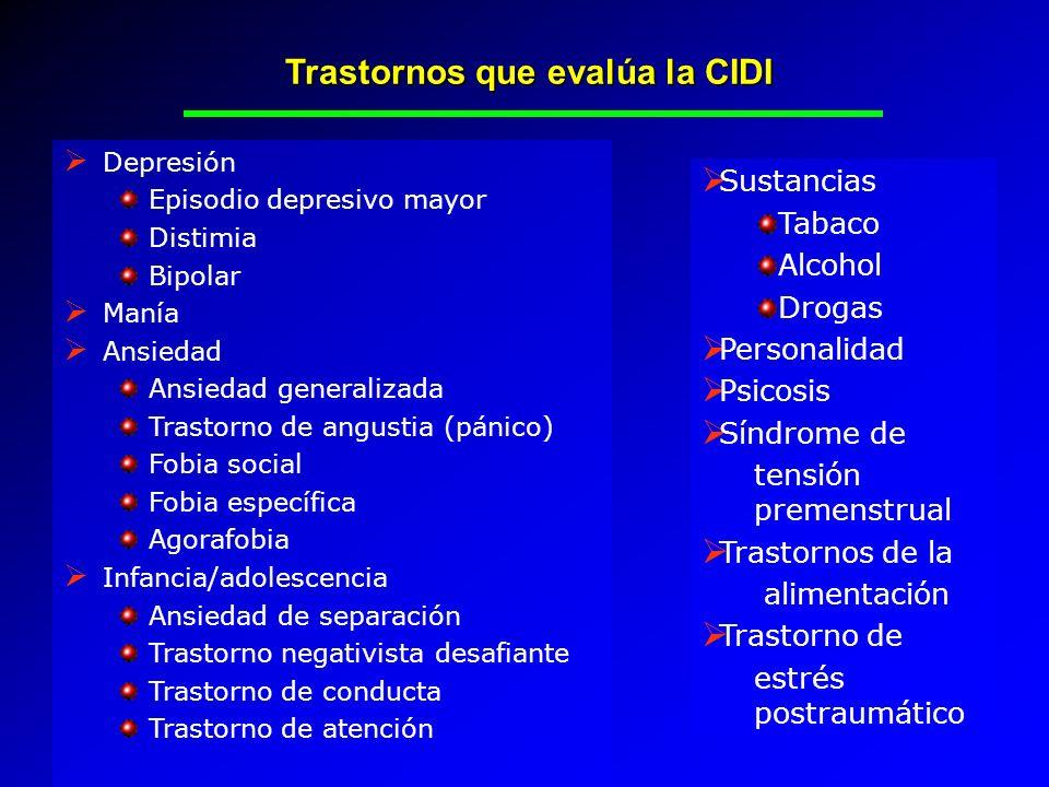 Trastornos que evalúa la CIDI Depresión Episodio depresivo mayor Distimia Bipolar Manía Ansiedad Ansiedad generalizada Trastorno de angustia (pánico)