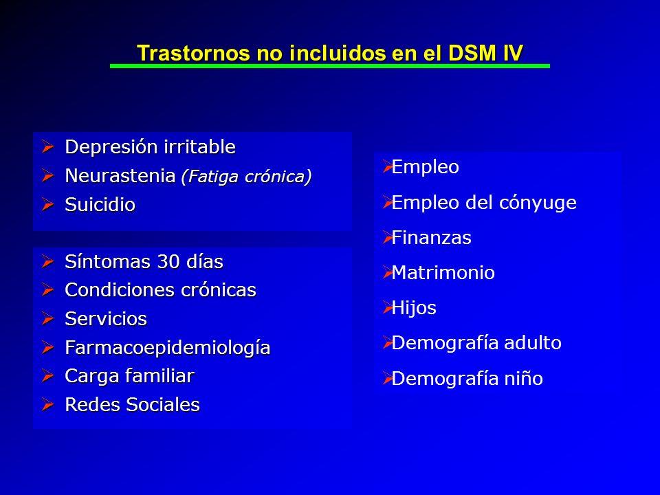 Trastornos no incluidos en el DSM IV Depresión irritable Depresión irritable Neurastenia (Fatiga crónica) Neurastenia (Fatiga crónica) Suicidio Suicid