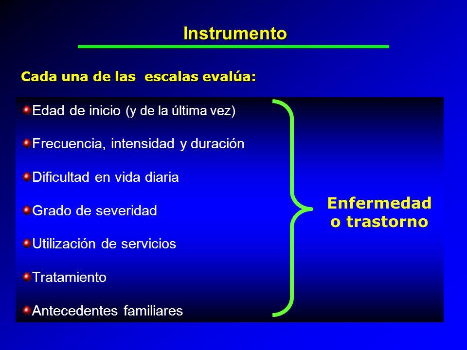 Instrumento Edad de inicio (y de la última vez) Frecuencia, intensidad y duración Dificultad en vida diaria Grado de severidad Utilización de servicio