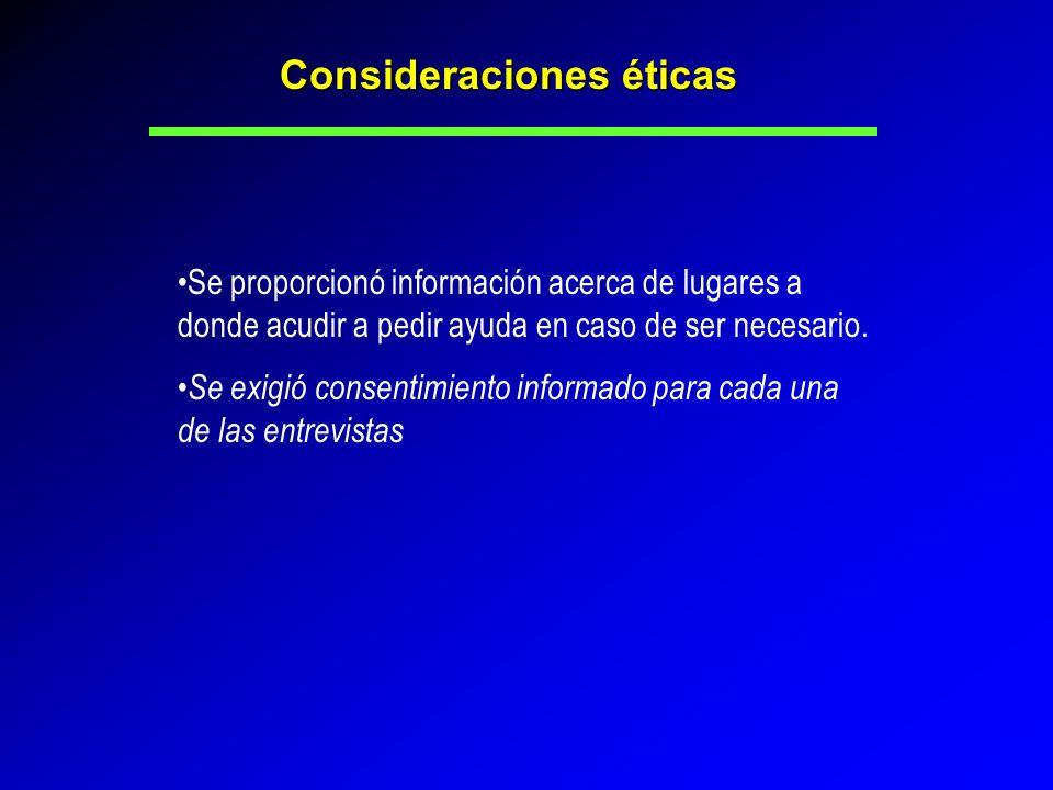 Se proporcionó información acerca de lugares a donde acudir a pedir ayuda en caso de ser necesario. Se exigió consentimiento informado para cada una d