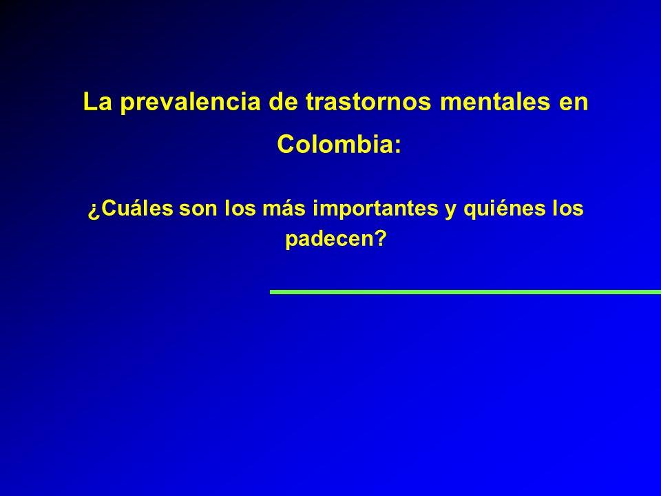 La prevalencia de trastornos mentales en Colombia: ¿Cuáles son los más importantes y quiénes los padecen?