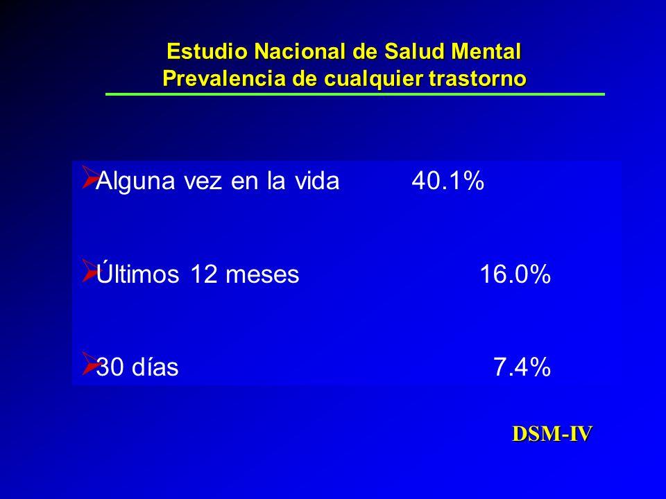 Estudio Nacional de Salud Mental Prevalencia de cualquier trastorno Alguna vez en la vida40.1% Últimos 12 meses16.0% 30 días 7.4% DSM-IV