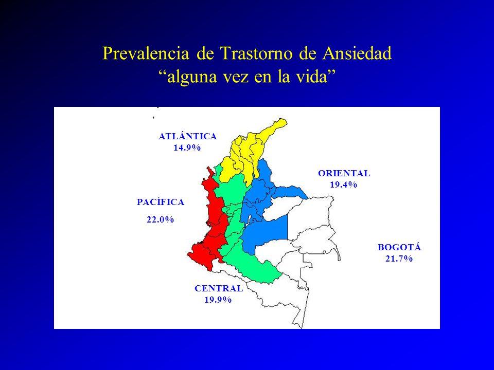 Prevalencia de Trastorno de Ansiedad alguna vez en la vida ATLÁNTICA 14.9% PACÍFICA 22.0% ORIENTAL 19.4% BOGOTÁ 21.7% CENTRAL 19.9%