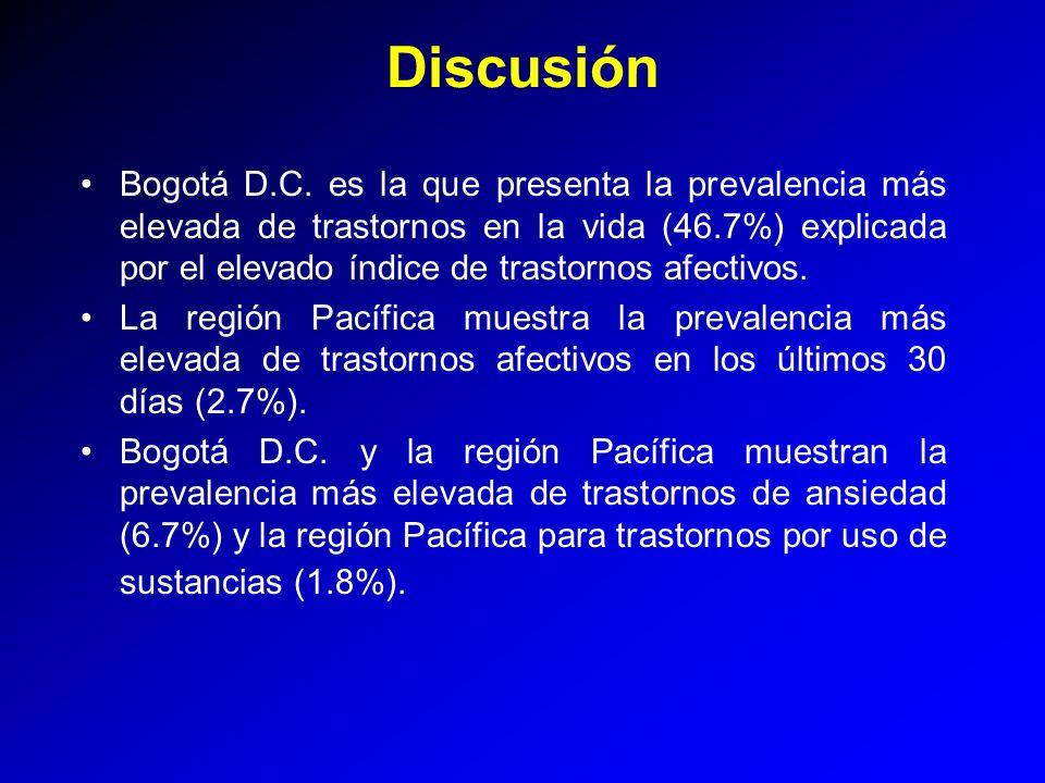 Discusión Bogotá D.C. es la que presenta la prevalencia más elevada de trastornos en la vida (46.7%) explicada por el elevado índice de trastornos afe