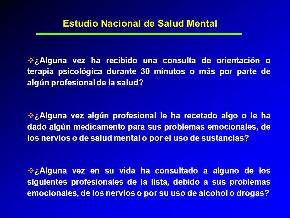 Estudio Nacional de Salud Mental ¿Alguna vez ha recibido una consulta de orientación o terapia psicológica durante 30 minutos o más por parte de algún