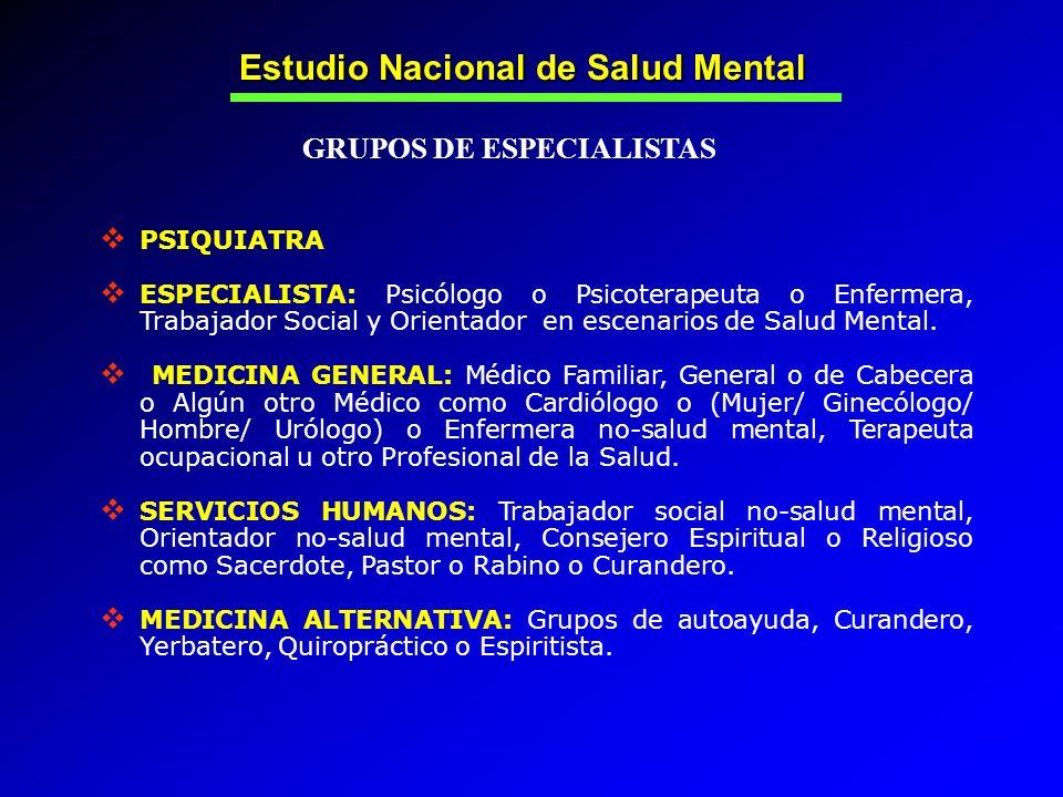 PSIQUIATRA ESPECIALISTA: Psicólogo o Psicoterapeuta o Enfermera, Trabajador Social y Orientador en escenarios de Salud Mental. MEDICINA GENERAL: Médic