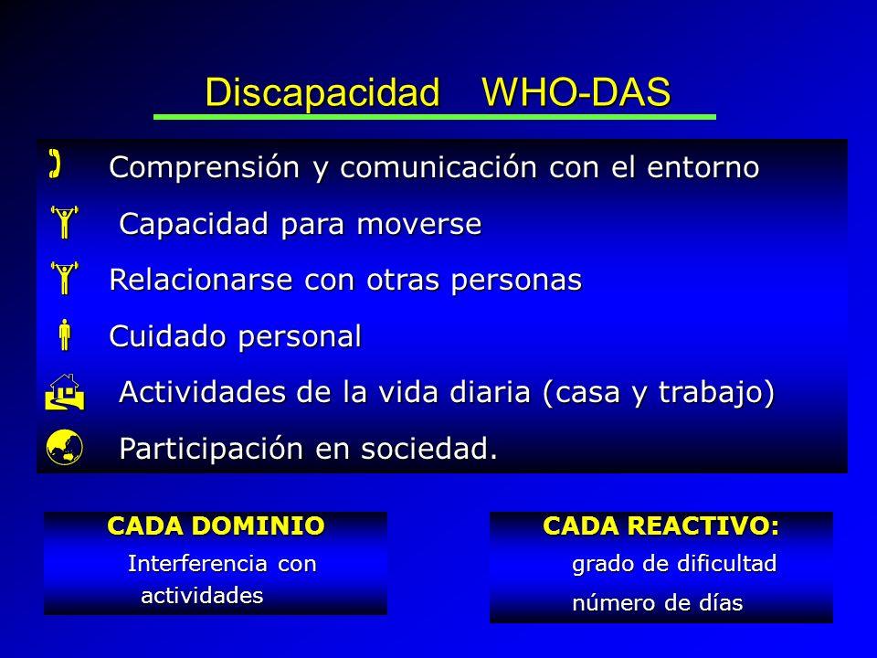 Discapacidad WHO-DAS Comprensión y comunicación con el entorno Comprensión y comunicación con el entorno Capacidad para moverse Capacidad para moverse