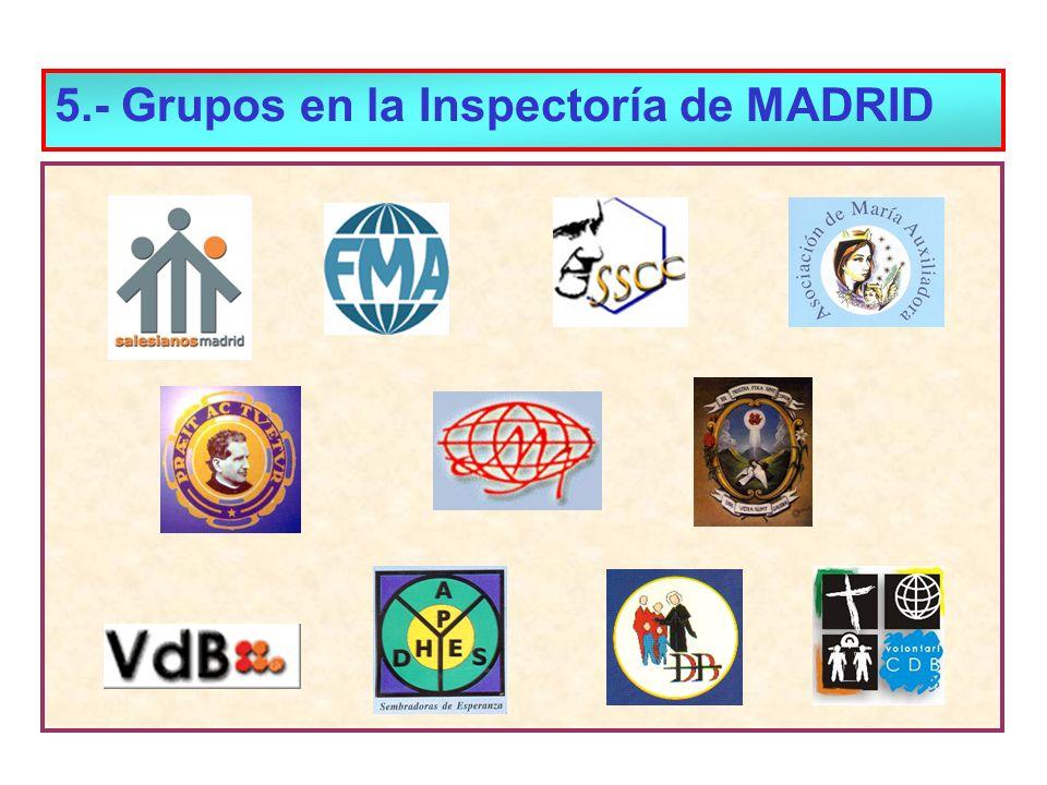 5.- Grupos en la Inspectoría de MADRID