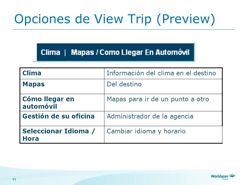 11 ClimaInformación del clima en el destino MapasDel destino Cómo llegar en automóvil Mapas para ir de un punto a otro Gestión de su oficinaAdministra