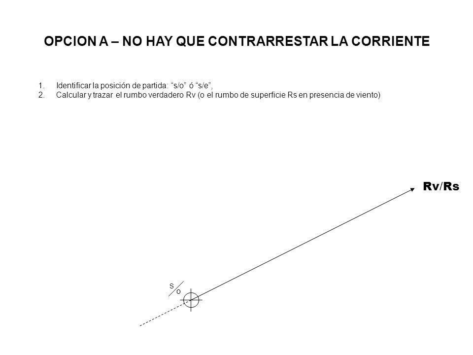 Rv / Rs Vm S oS o 1.Identificar la posición de partida: s/o ó s/e, 2.Calcular y trazar el rumbo verdadero Rv (o el rumbo de superficie Rs en presencia de viento), 3.Trazar sobre dicho rumbo, el vector de la velocidad de maquina (Vm) OPCION A – NO HAY QUE CONTRARRESTAR LA CORRIENTE
