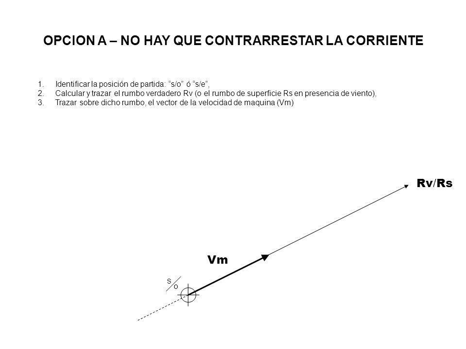 Rv / Rs Vm Rc S oS o 1.Identificar la posición de partida: s/o ó s/e, 2.Calcular y trazar el rumbo verdadero Rv (o el rumbo de superficie Rs en presencia de viento), 3.Trazar sobre dicho rumbo, el vector de la velocidad de maquina (Vm), 4.Trazar el rumbo de la corriente Rc de forma que interseccione con el rumbo anterior en el extremo final del vector Vm OPCION A – NO HAY QUE CONTRARRESTAR LA CORRIENTE