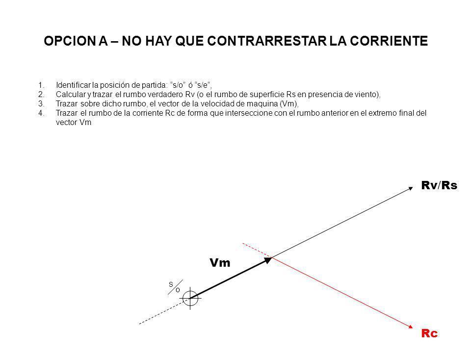 IhcIhc Rc Vef S oS o Rv / Rs Ref 1.Identificar la posición de partida: s/o ó s/e, 2.Calcular y trazar el rumbo efectivo Ref, 3.Trazar sobre dicho rumbo, el vector de la velocidad efectiva (Vef), 4.Trazar el rumbo de la corriente Rc de forma que interseccione con el rumbo anterior en el origen del vector Vef, 5.Trazar sobre dicho rumbo, el vector de la intensidad horaria de la corriente (Ihc), con origen en el origen del vector Vef, 6.Finalmente, trazar la recta definida por el final del vector Ihc y el final del vector Vef, 7.Esta recta y sentido determina el Rumbo Verdadero (Rv) o de Superficie (Rs) si hay presencia de viento OPCION B – SI HAY QUE CONTRARRESTAR LA CORRIENTE