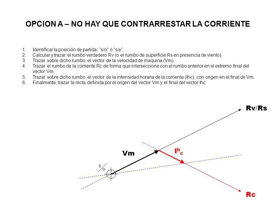 Rv / Rs Vm IhcIhc Rc Ref S oS o 1.Identificar la posición de partida: s/o ó s/e, 2.Calcular y trazar el rumbo verdadero Rv (o el rumbo de superficie Rs en presencia de viento), 3.Trazar sobre dicho rumbo, el vector de la velocidad de maquina (Vm), 4.Trazar el rumbo de la corriente Rc de forma que interseccione con el rumbo anterior en el extremo final del vector Vm, 5.Trazar sobre dicho rumbo, el vector de la intensidad horaria de la corriente (Ihc), con origen en el final de Vm, 6.Finalmente, trazar la recta definida por el origen del vector Vm y el final del vector Ihc, 7.Esta recta y sentido determina el Rumbo Efectivo (Ref) OPCION A – NO HAY QUE CONTRARRESTAR LA CORRIENTE