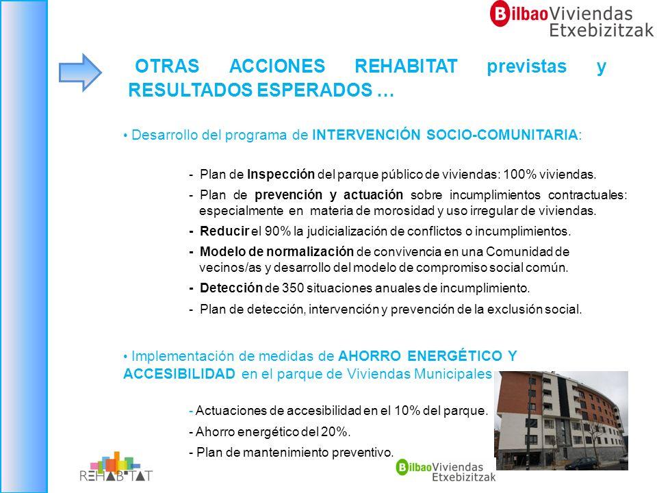 Desarrollo del programa de INTERVENCIÓN SOCIO-COMUNITARIA: - Plan de Inspección del parque público de viviendas: 100% viviendas. - Plan de prevención