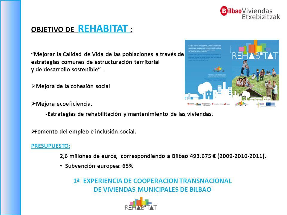 Participantes Proyecto REHABITAT : VIVIENDAS MUNICIPALES DE BILBAO EMPRESA MUNICIPAL DE REHABILITACIÓN URBANA DE ZARAGOZA (SMURZ) ADIGSA (Generalitat de Catalunya) VIVIENDAS MUNICIPALES de AUREILHAN (FRANCIA) VIVIENDAS MUNICIPALES de TOULOUSE (FRANCIA) x x x x 2 ESTADOS 5 CCAA REGIONES