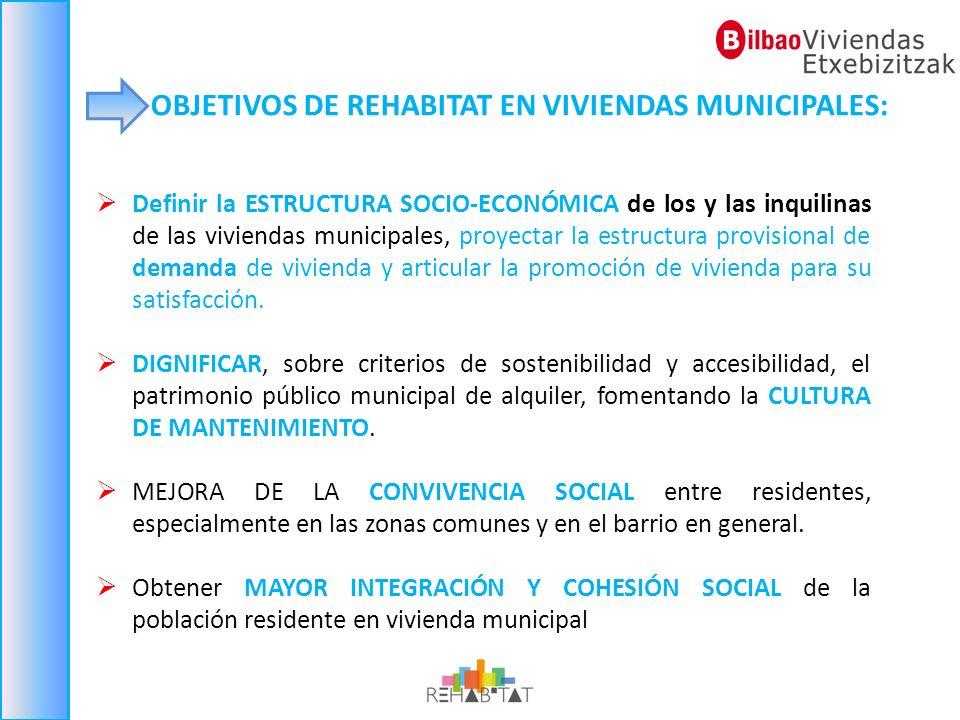 ACCIONES REHABITAT en curso VIVIENDAS MUNICIPALES DE BILBAO 1.- DIAGNÓSTICO DE ARRENDATARIOS/AS y de DEMANDANTES DE VIVIENDA Establecimiento de una muestra representativa de todos los inquilinos e inquilinas del parque municipal, considerando que el número de viviendas arrendadas a fecha actual es de 3.700 y que se encuentran distribuidas en 20 barrios de los 34 en los que se divide Bilbao.