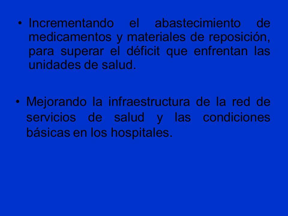 Incrementando el abastecimiento de medicamentos y materiales de reposición, para superar el déficit que enfrentan las unidades de salud. Mejorando la