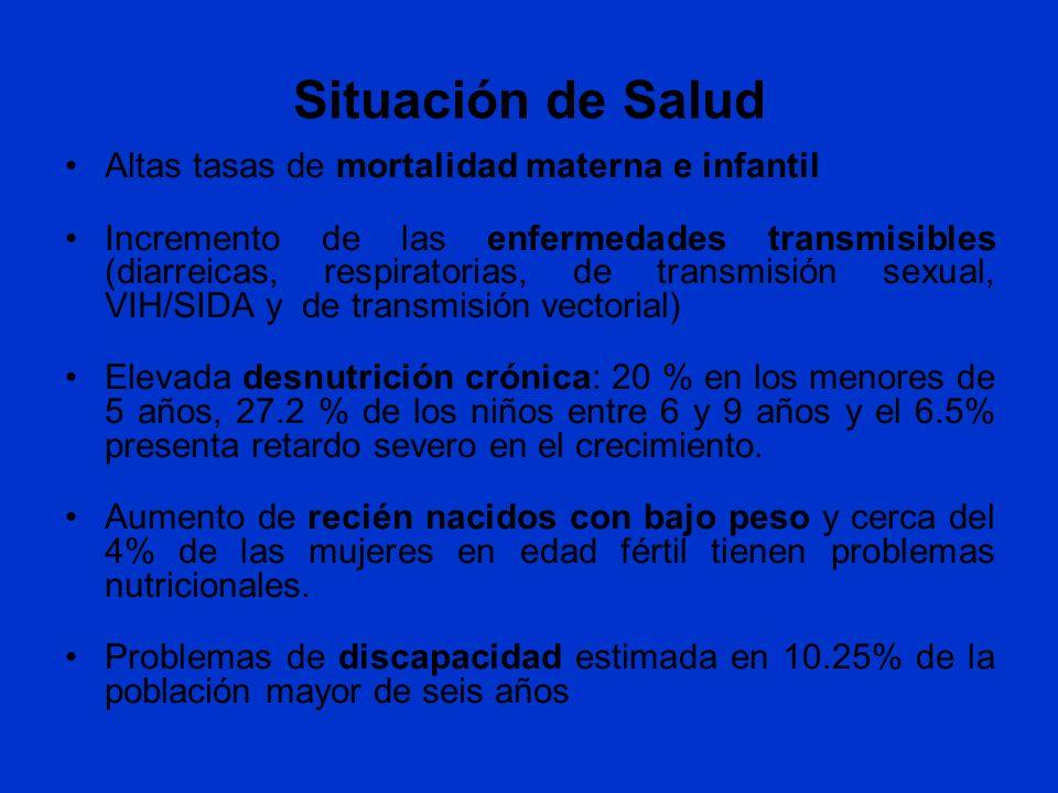Situación de Salud Altas tasas de mortalidad materna e infantil Incremento de las enfermedades transmisibles (diarreicas, respiratorias, de transmisió
