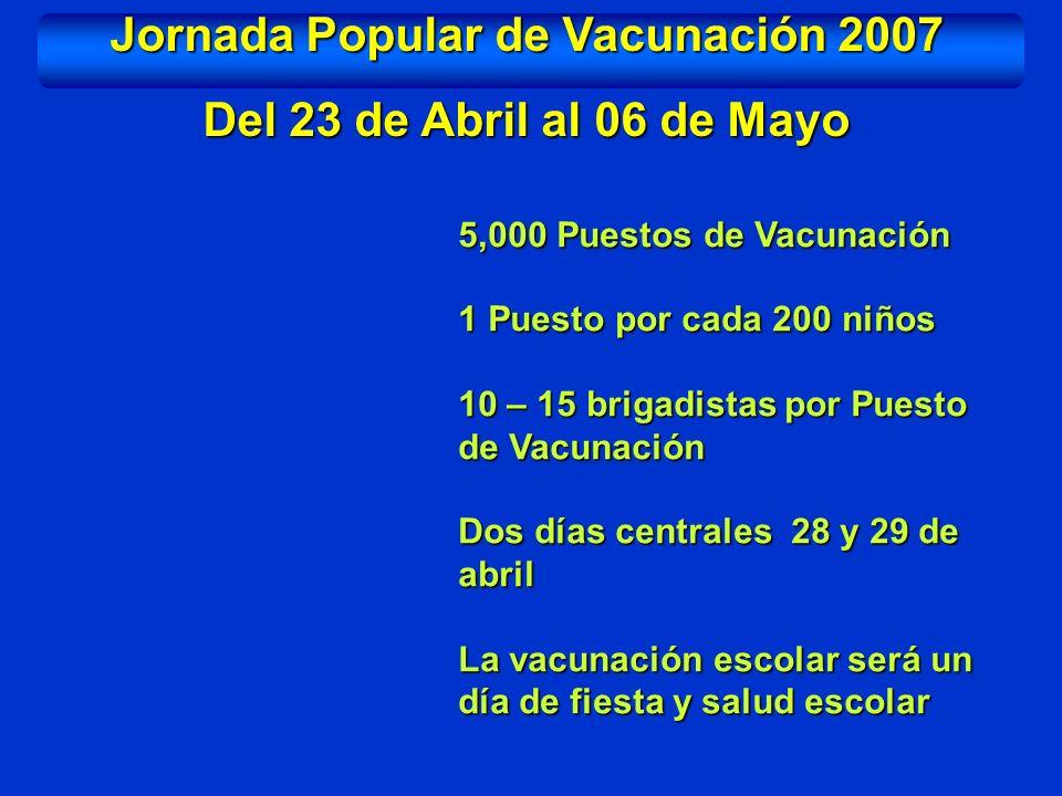 Jornada Popular de Vacunación 2007 Del 23 de Abril al 06 de Mayo 5,000 Puestos de Vacunación 1 Puesto por cada 200 niños 10 – 15 brigadistas por Puest