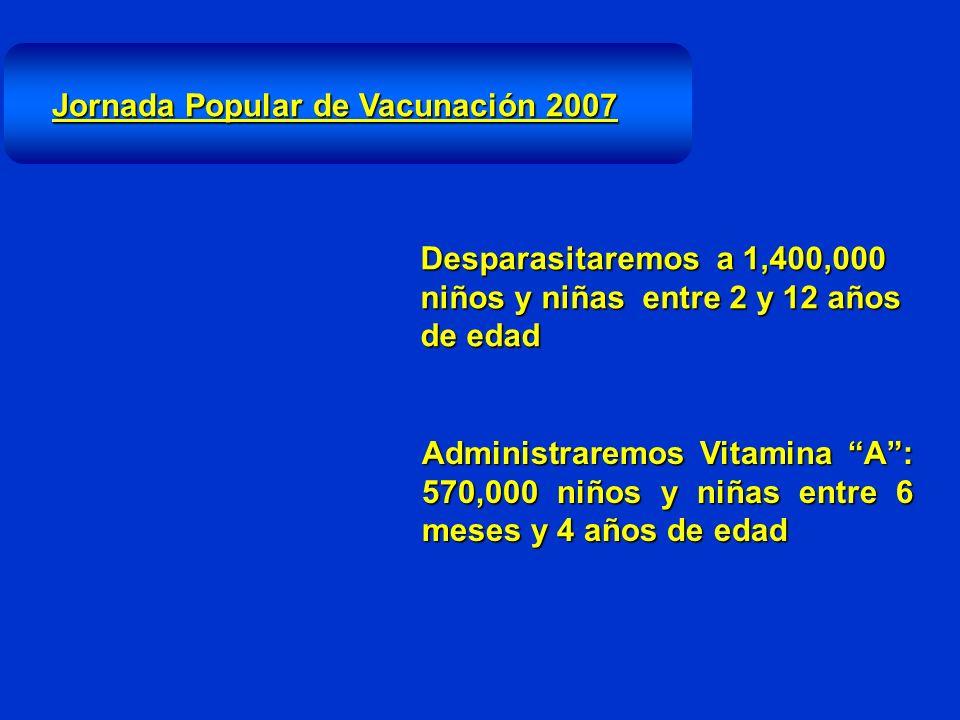 Desparasitaremos a 1,400,000 niños y niñas entre 2 y 12 años de edad Administraremos Vitamina A: 570,000 niños y niñas entre 6 meses y 4 años de edad