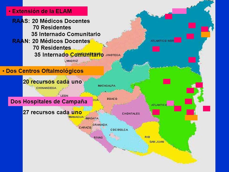 Extensión de la ELAM Dos Centros Oftalmológicos Dos Hospitales de Campaña RAAS: 20 Médicos Docentes 70 Residentes 35 Internado Comunitario RAAN: 20 Mé