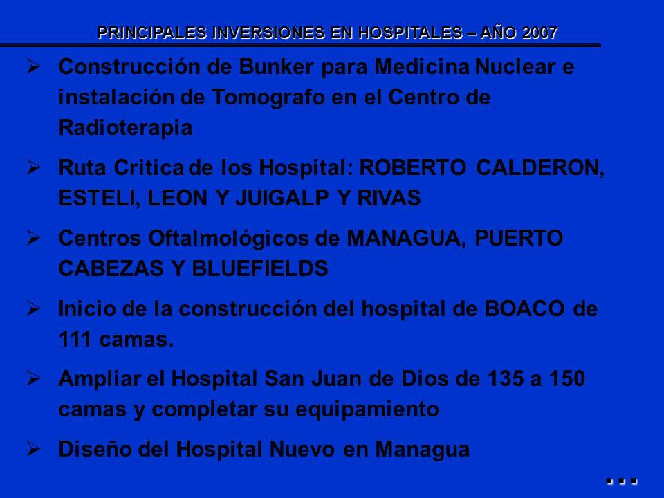 PRINCIPALES INVERSIONES EN HOSPITALES – AÑO 2007 Construcción de Bunker para Medicina Nuclear e instalación de Tomografo en el Centro de Radioterapia