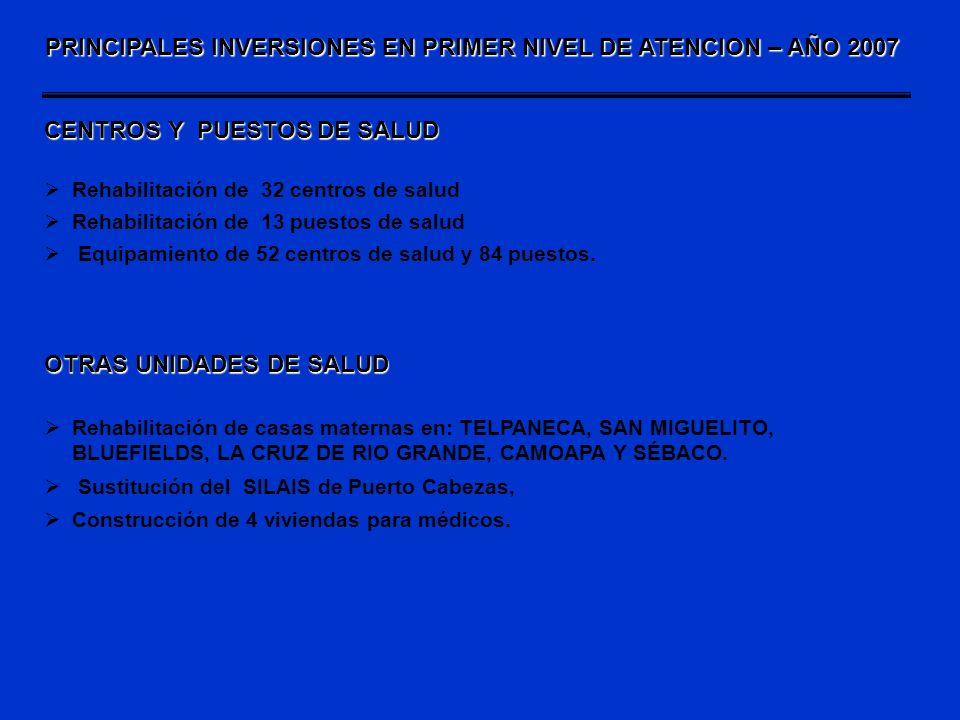 PRINCIPALES INVERSIONES EN PRIMER NIVEL DE ATENCION – AÑO 2007 CENTROS Y PUESTOS DE SALUD Rehabilitación de 32 centros de salud Rehabilitación de 13 p