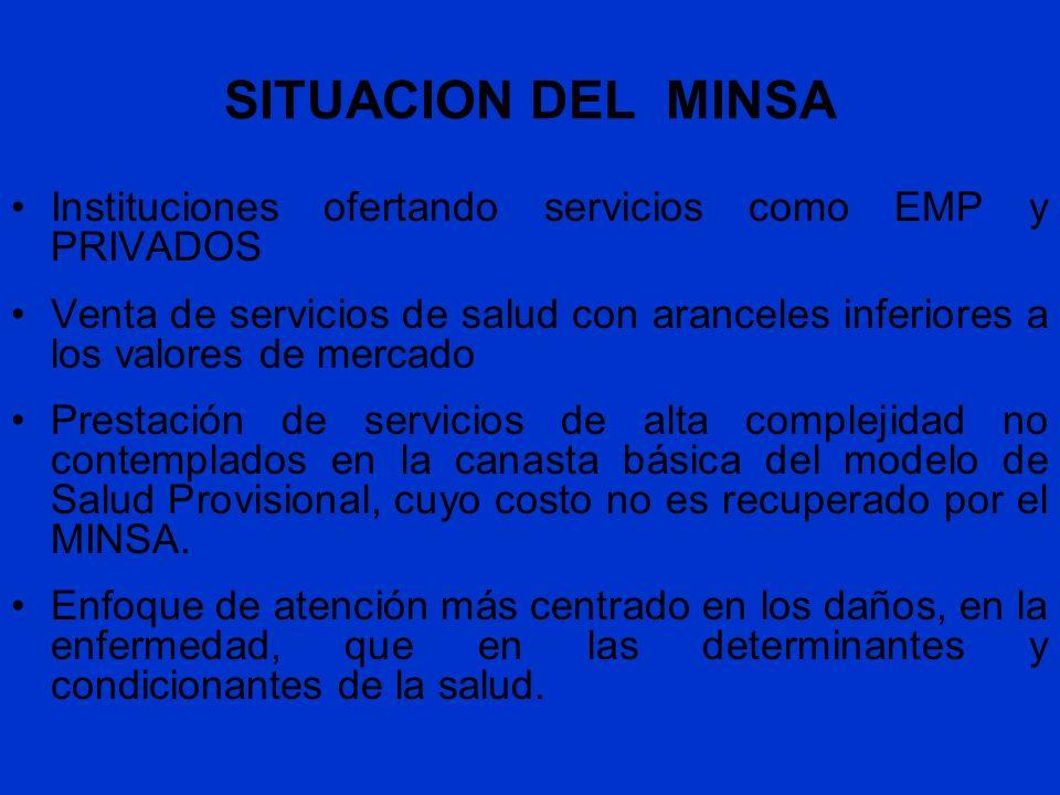 SITUACION DEL MINSA Instituciones ofertando servicios como EMP y PRIVADOS Venta de servicios de salud con aranceles inferiores a los valores de mercad