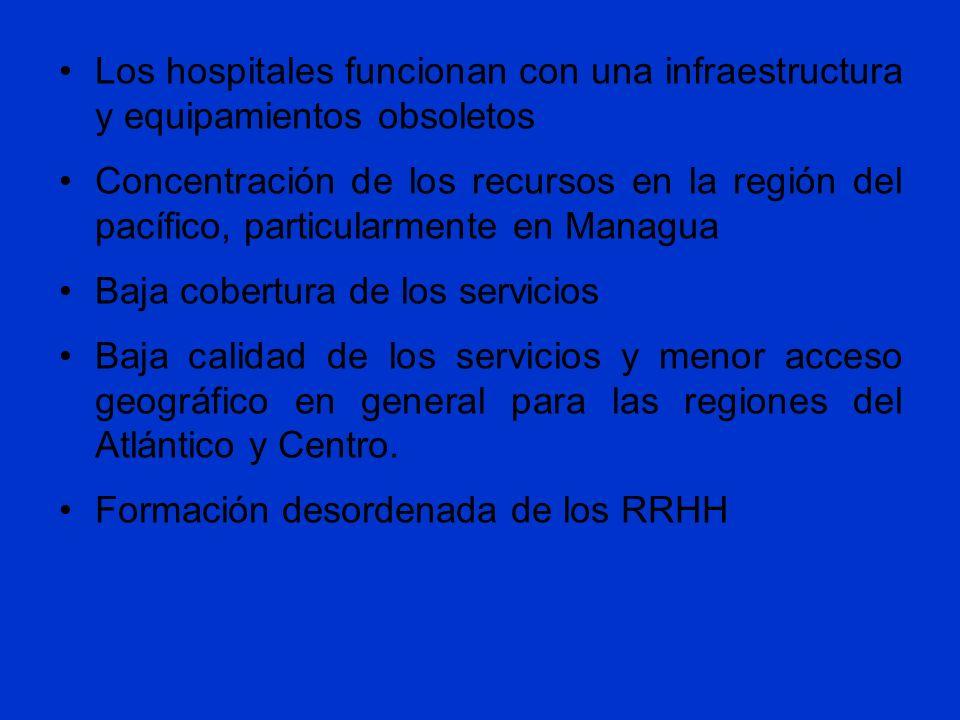 Los hospitales funcionan con una infraestructura y equipamientos obsoletos Concentración de los recursos en la región del pacífico, particularmente en