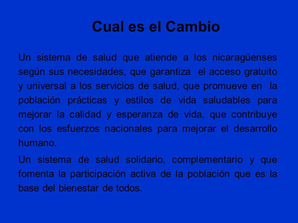 Cual es el Cambio Un sistema de salud que atiende a los nicaragüenses según sus necesidades, que garantiza el acceso gratuito y universal a los servic