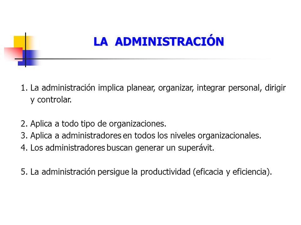 LA ADMINISTRACIÓN 1.La administración implica planear, organizar, integrar personal, dirigir y controlar. 2.Aplica a todo tipo de organizaciones. 3.Ap