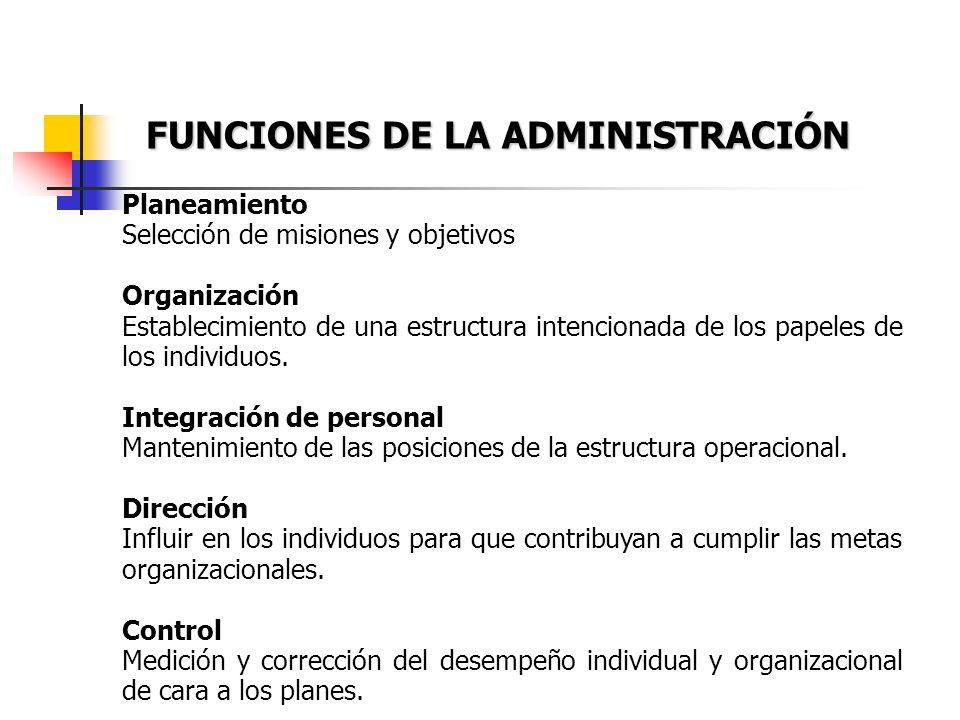 FUNCIONES DE LA ADMINISTRACIÓN Planeamiento Selección de misiones y objetivos Organización Establecimiento de una estructura intencionada de los papel