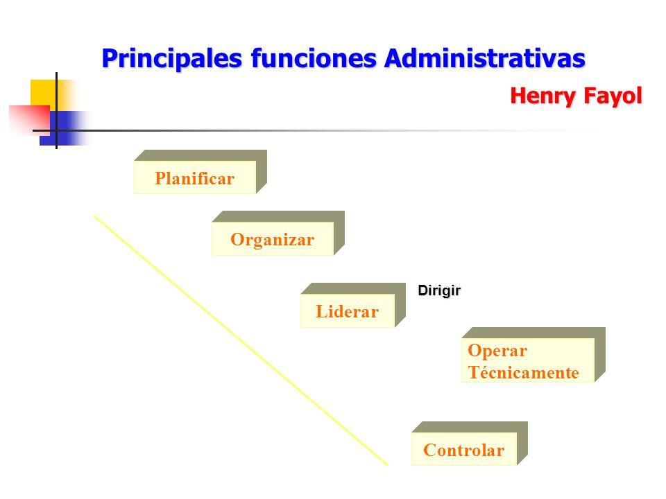 Principales funciones Administrativas Henry Fayol Planificar Organizar Liderar Operar Técnicamente Controlar Dirigir