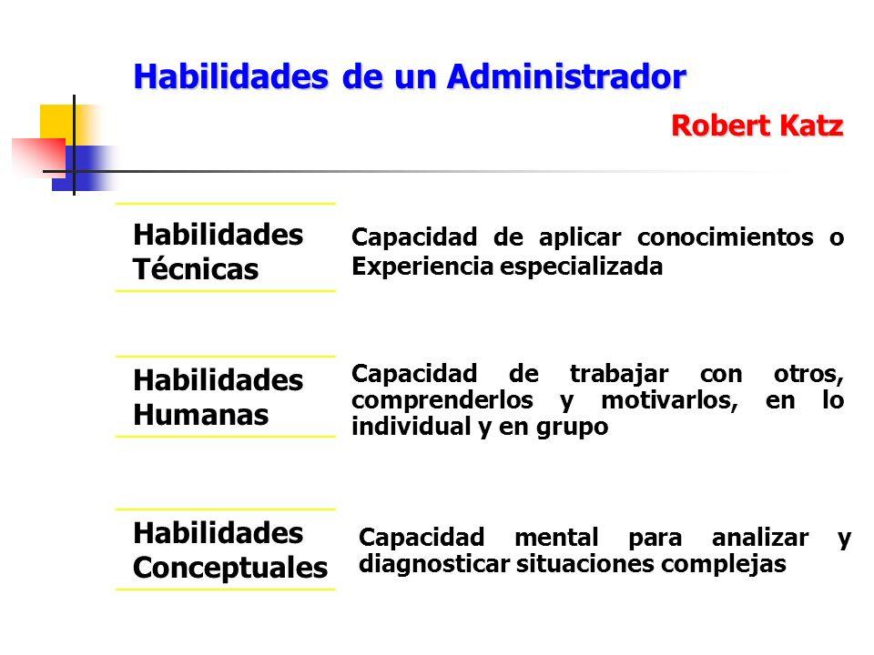 Habilidades de un Administrador Robert Katz Habilidades Técnicas Habilidades Humanas Habilidades Conceptuales Capacidad de aplicar conocimientos o Exp