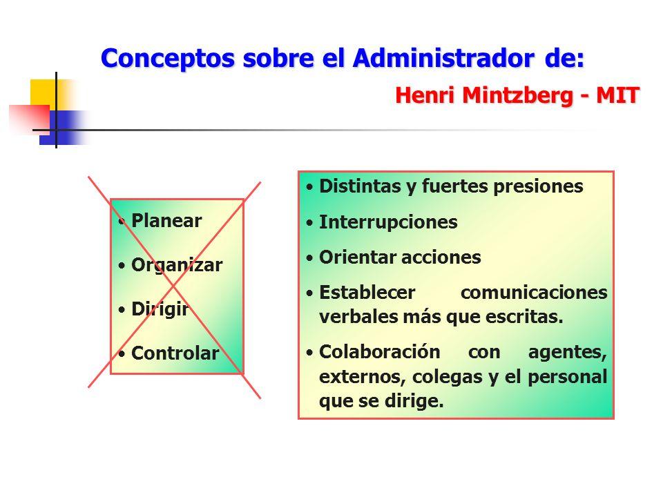 Conceptos sobre el Administrador de: Henri Mintzberg - MIT Planear Organizar Dirigir Controlar Distintas y fuertes presiones Interrupciones Orientar a