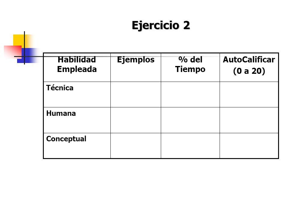 Ejercicio 2 Conceptual Humana Técnica AutoCalificar (0 a 20) % del Tiempo EjemplosHabilidad Empleada