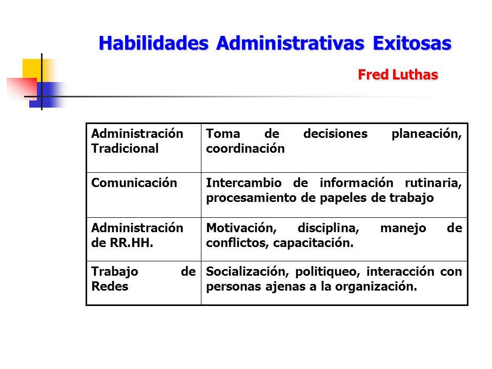 Habilidades Administrativas Exitosas Fred Luthas Socialización, politiqueo, interacción con personas ajenas a la organización. Trabajo de Redes Motiva