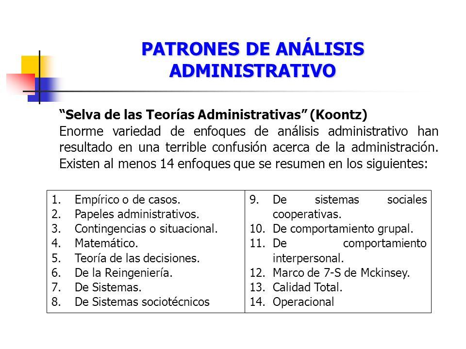 PATRONES DE ANÁLISIS ADMINISTRATIVO Selva de las Teorías Administrativas (Koontz) Enorme variedad de enfoques de análisis administrativo han resultado