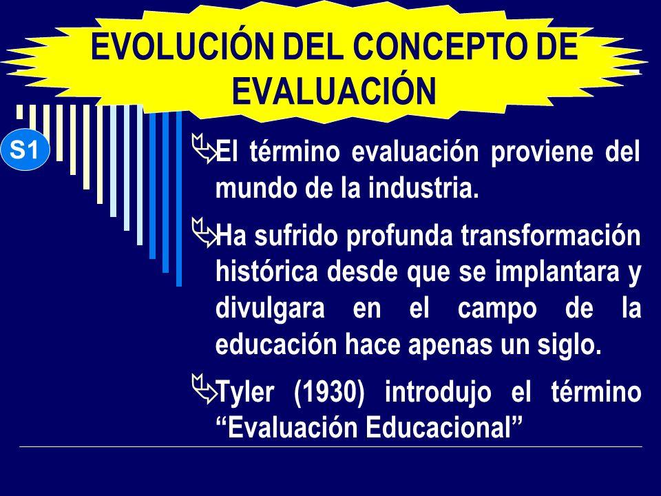EVOLUCIÓN DEL CONCEPTO DE EVALUACIÓN El término evaluación proviene del mundo de la industria. Ha sufrido profunda transformación histórica desde que