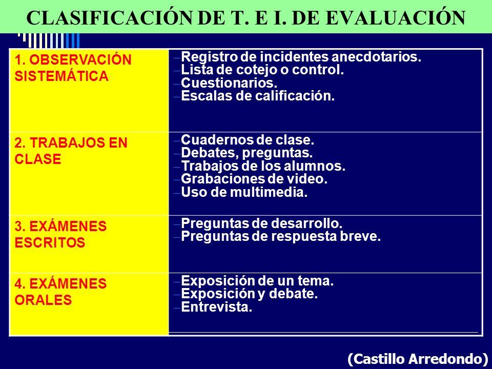 CLASIFICACIÓN DE T. E I. DE EVALUACIÓN 1. OBSERVACIÓN SISTEMÁTICA Registro de incidentes anecdotarios. Lista de cotejo o control. Cuestionarios. Escal