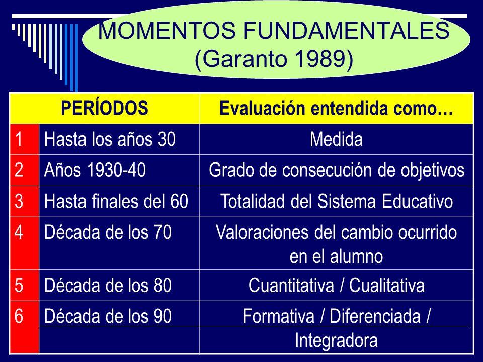 MOMENTOS FUNDAMENTALES (Garanto 1989) PERÍODOSEvaluación entendida como… 1Hasta los años 30Medida 2Años 1930-40Grado de consecución de objetivos 3Hast