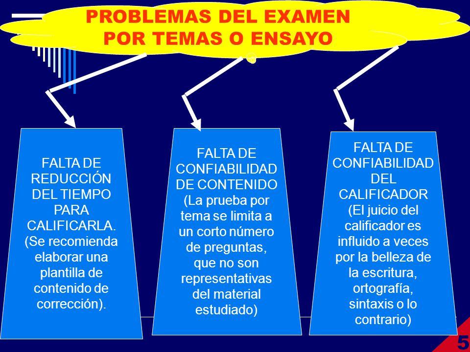 5 PROBLEMAS DEL EXAMEN POR TEMAS O ENSAYO FALTA DE REDUCCIÓN DEL TIEMPO PARA CALIFICARLA. (Se recomienda elaborar una plantilla de contenido de correc